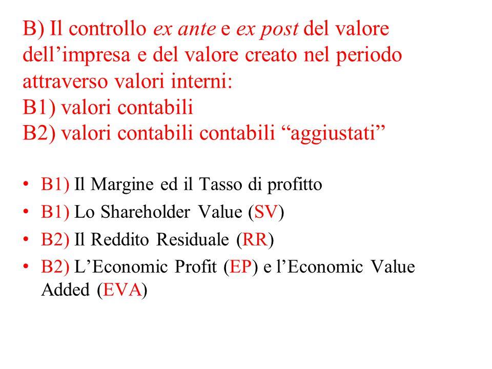 B) Il controllo ex ante e ex post del valore dell'impresa e del valore creato nel periodo attraverso valori interni: B1) valori contabili B2) valori c