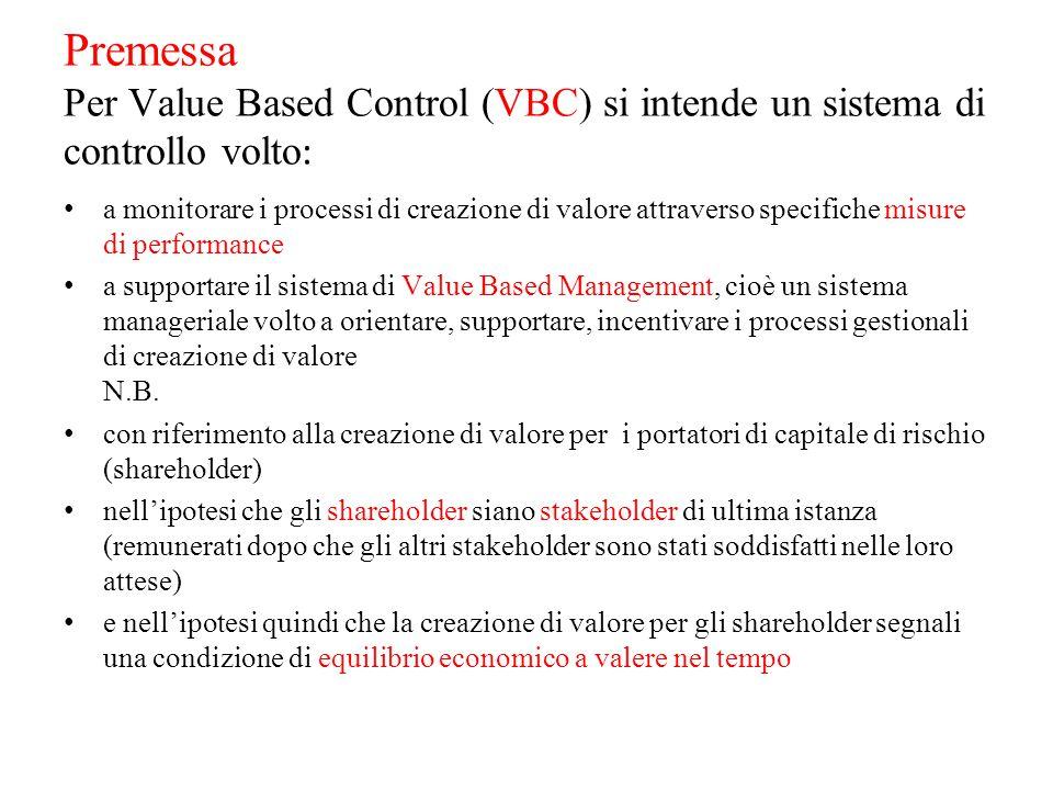 Premessa Per Value Based Control (VBC) si intende un sistema di controllo volto : a monitorare i processi di creazione di valore attraverso specifiche