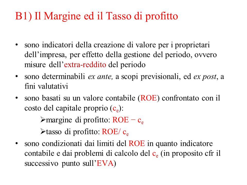 B1) Il Margine ed il Tasso di profitto sono indicatori della creazione di valore per i proprietari dell'impresa, per effetto della gestione del period
