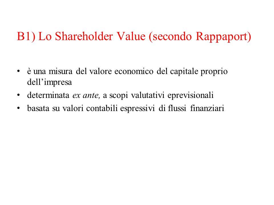 B1) Lo Shareholder Value (secondo Rappaport) è una misura del valore economico del capitale proprio dell'impresa determinata ex ante, a scopi valutati