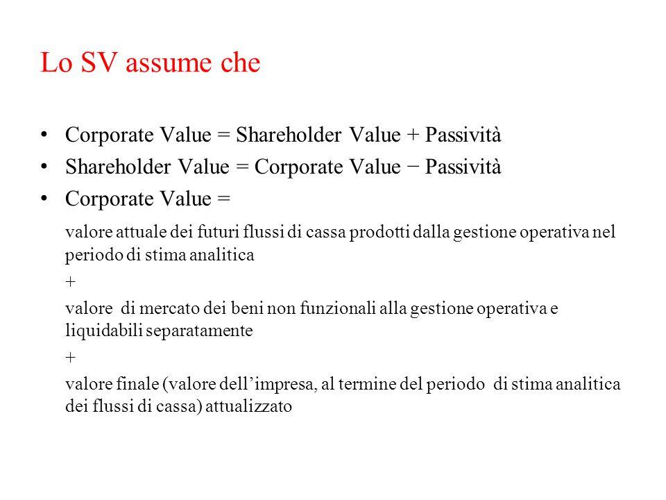 Lo SV assume che Corporate Value = Shareholder Value + Passività Shareholder Value = Corporate Value − Passività Corporate Value = valore attuale dei futuri flussi di cassa prodotti dalla gestione operativa nel periodo di stima analitica + valore di mercato dei beni non funzionali alla gestione operativa e liquidabili separatamente + valore finale (valore dell'impresa, al termine del periodo di stima analitica dei flussi di cassa) attualizzato
