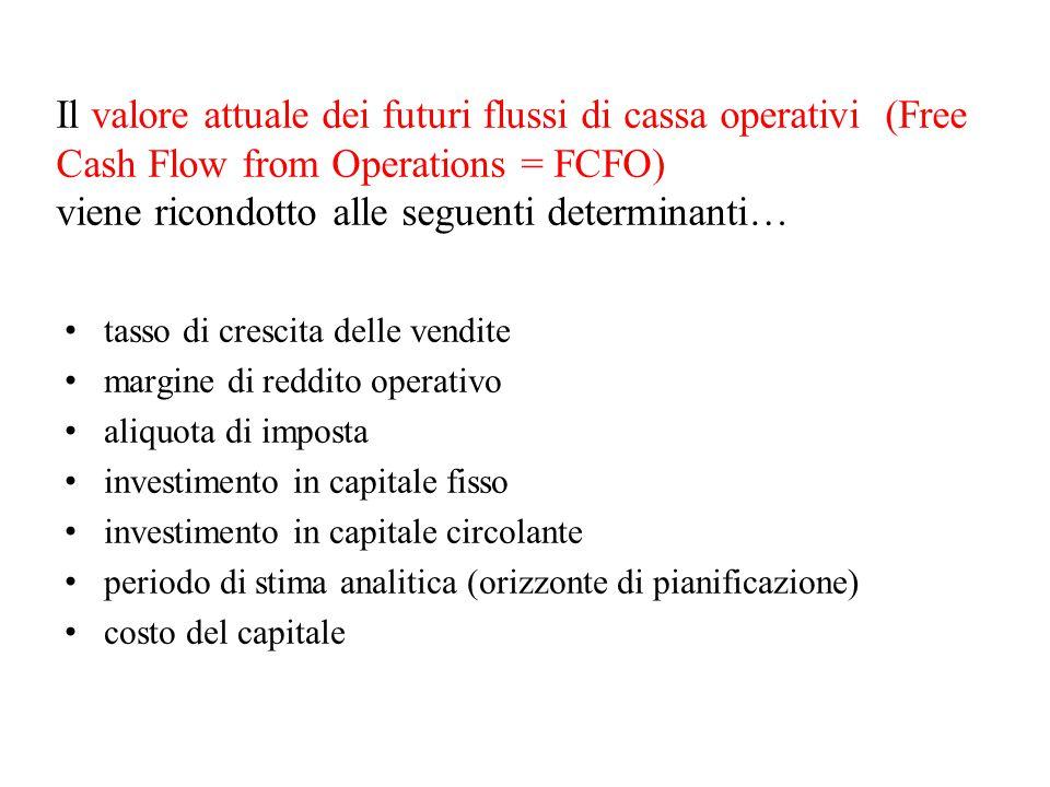 Il valore attuale dei futuri flussi di cassa operativi (Free Cash Flow from Operations = FCFO) viene ricondotto alle seguenti determinanti… tasso di c