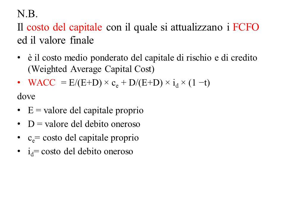 N.B. Il costo del capitale con il quale si attualizzano i FCFO ed il valore finale è il costo medio ponderato del capitale di rischio e di credito (We