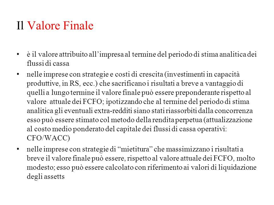 Il Valore Finale è il valore attribuito all'impresa al termine del periodo di stima analitica dei flussi di cassa nelle imprese con strategie e costi