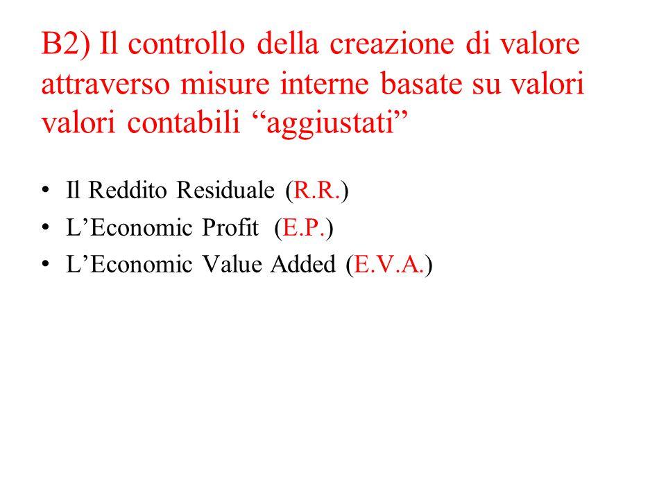 """B2) Il controllo della creazione di valore attraverso misure interne basate su valori valori contabili """"aggiustati"""" Il Reddito Residuale (R.R.) L'Econ"""
