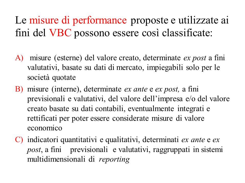 Le misure di performance proposte e utilizzate ai fini del VBC possono essere così classificate: A) misure (esterne) del valore creato, determinate ex
