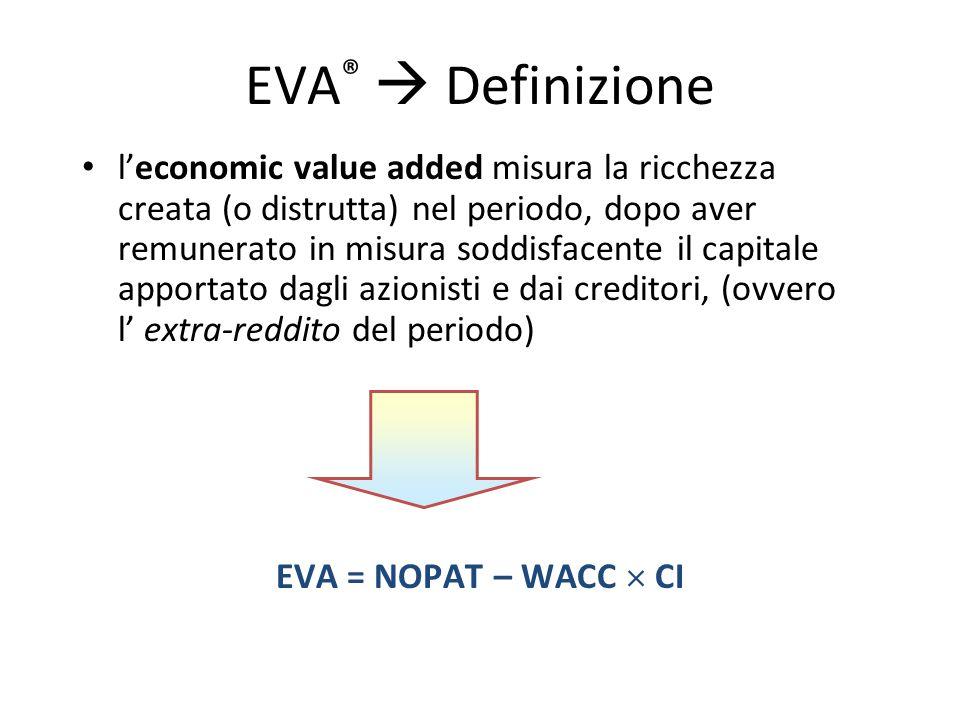 EVA ®  Definizione l'economic value added misura la ricchezza creata (o distrutta) nel periodo, dopo aver remunerato in misura soddisfacente il capit