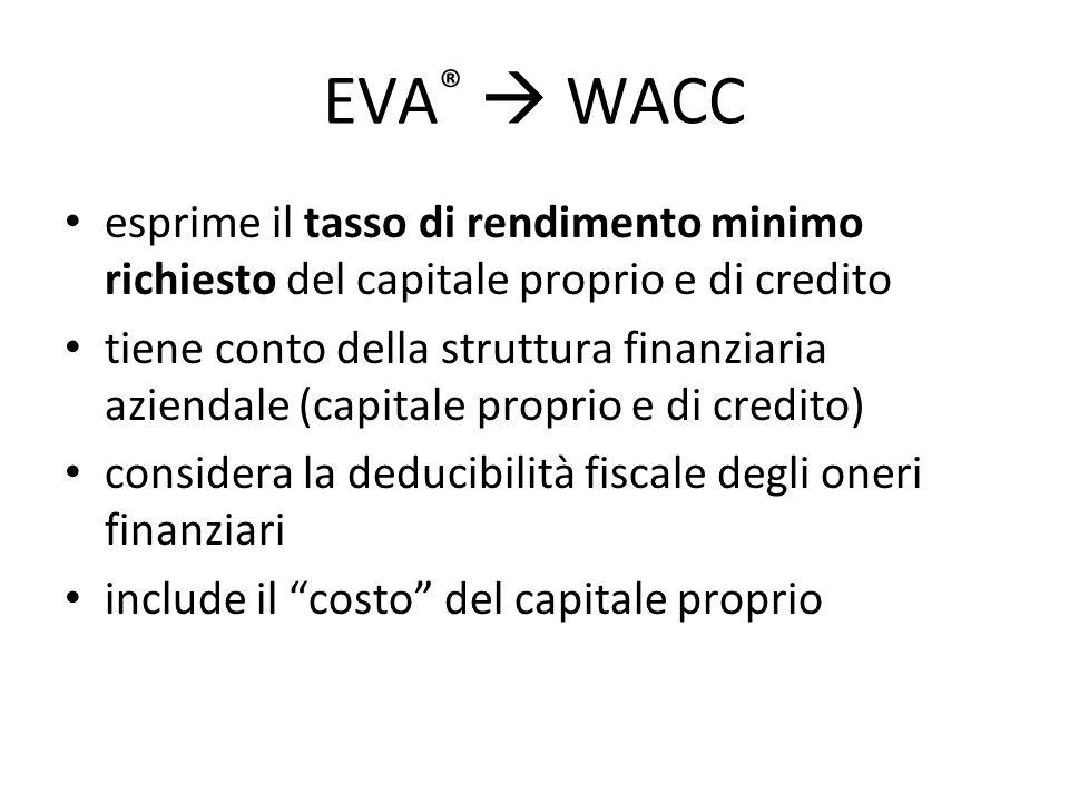 EVA ®  WACC esprime il tasso di rendimento minimo richiesto del capitale proprio e di credito tiene conto della struttura finanziaria aziendale (capi