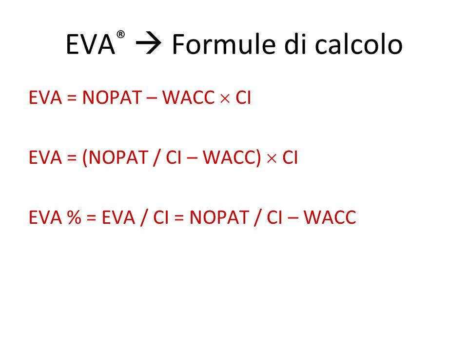 EVA ®  Formule di calcolo EVA = NOPAT – WACC  CI EVA = (NOPAT / CI – WACC)  CI EVA % = EVA / CI = NOPAT / CI – WACC