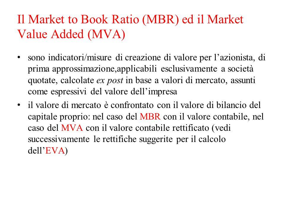 Il Market to Book Ratio (MBR) ed il Market Value Added (MVA) sono indicatori/misure di creazione di valore per l'azionista, di prima approssimazione,a