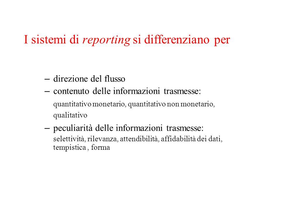 I sistemi di reporting si differenziano per – direzione del flusso – contenuto delle informazioni trasmesse: quantitativo monetario, quantitativo non