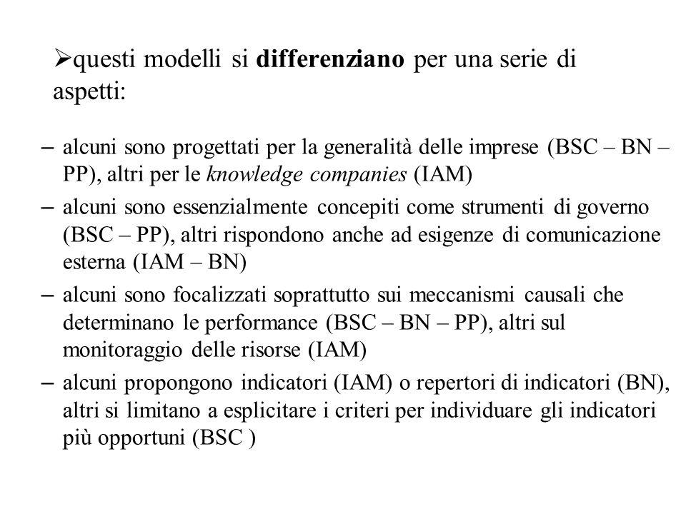  questi modelli si differenziano per una serie di aspetti: – alcuni sono progettati per la generalità delle imprese (BSC – BN – PP), altri per le kno