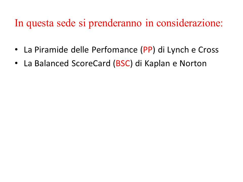 In questa sede si prenderanno in considerazione: La Piramide delle Perfomance (PP) di Lynch e Cross La Balanced ScoreCard (BSC) di Kaplan e Norton