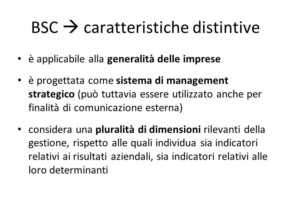 BSC  caratteristiche distintive è applicabile alla generalità delle imprese è progettata come sistema di management strategico (può tuttavia essere u