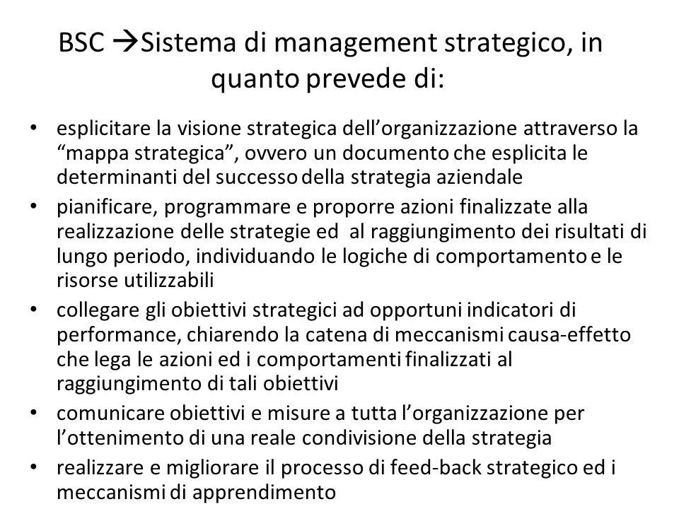"""BSC  Sistema di management strategico, in quanto prevede di: esplicitare la visione strategica dell'organizzazione attraverso la """"mappa strategica"""","""