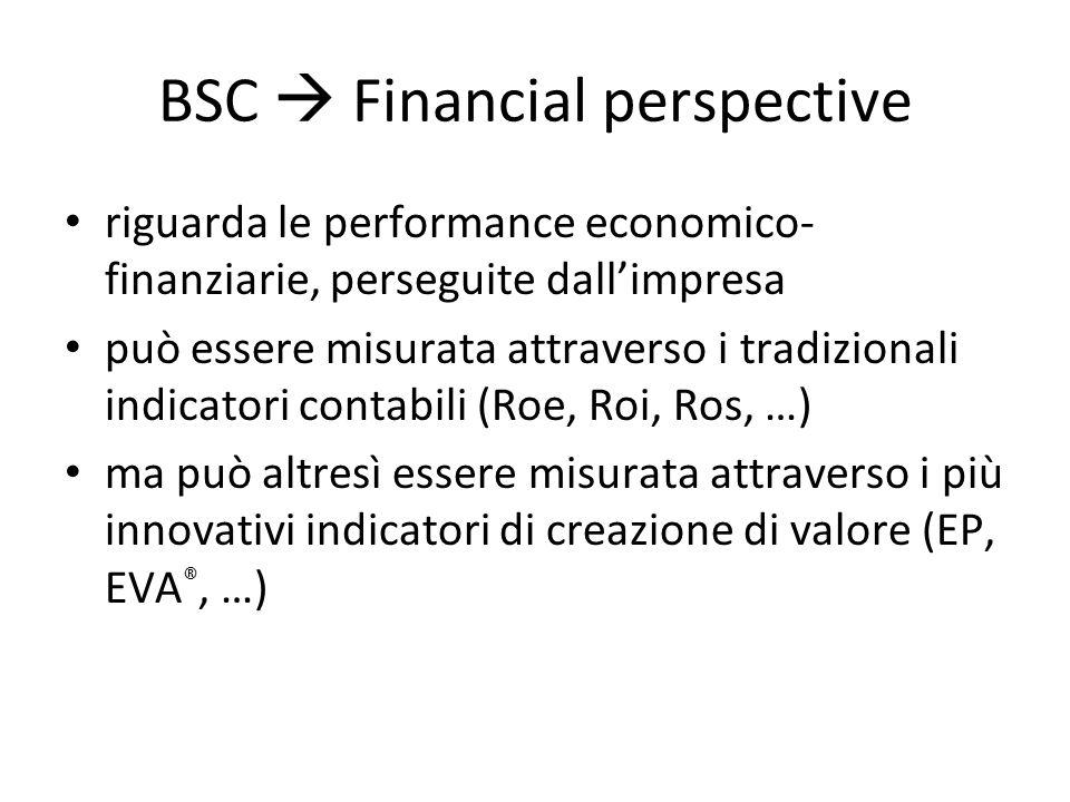 BSC  Financial perspective riguarda le performance economico- finanziarie, perseguite dall'impresa può essere misurata attraverso i tradizionali indi