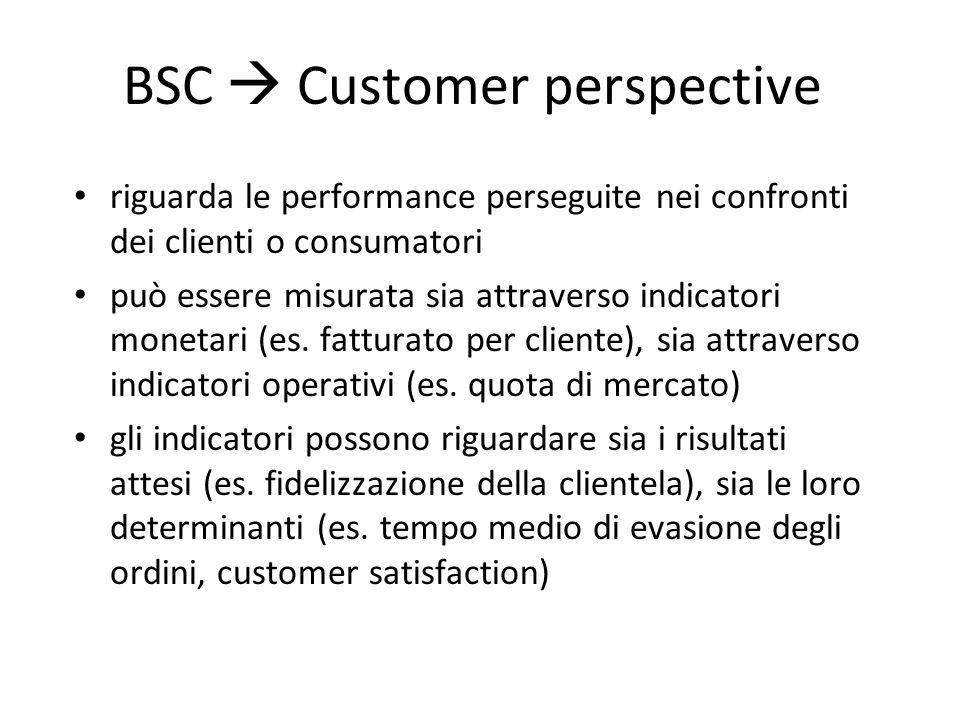 BSC  Customer perspective riguarda le performance perseguite nei confronti dei clienti o consumatori può essere misurata sia attraverso indicatori mo