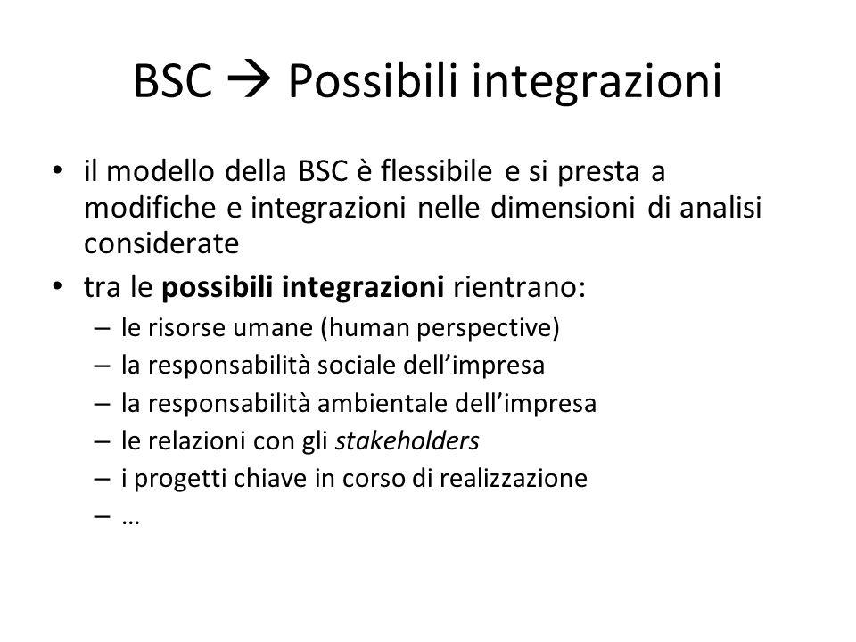 BSC  Possibili integrazioni il modello della BSC è flessibile e si presta a modifiche e integrazioni nelle dimensioni di analisi considerate tra le p
