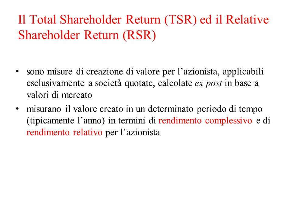 Il Total Shareholder Return (TSR) ed il Relative Shareholder Return (RSR) sono misure di creazione di valore per l'azionista, applicabili esclusivamen