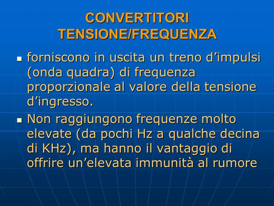 CONVERTITORI TENSIONE/FREQUENZA forniscono in uscita un treno d'impulsi (onda quadra) di frequenza proporzionale al valore della tensione d'ingresso.