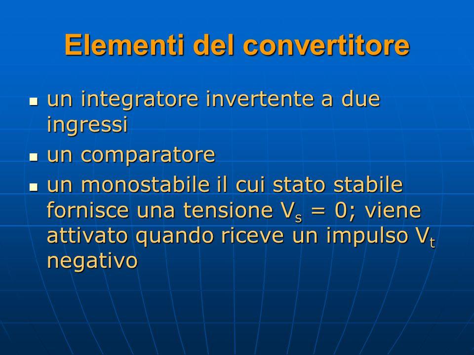 Elementi del convertitore un integratore invertente a due ingressi un integratore invertente a due ingressi un comparatore un comparatore un monostabi