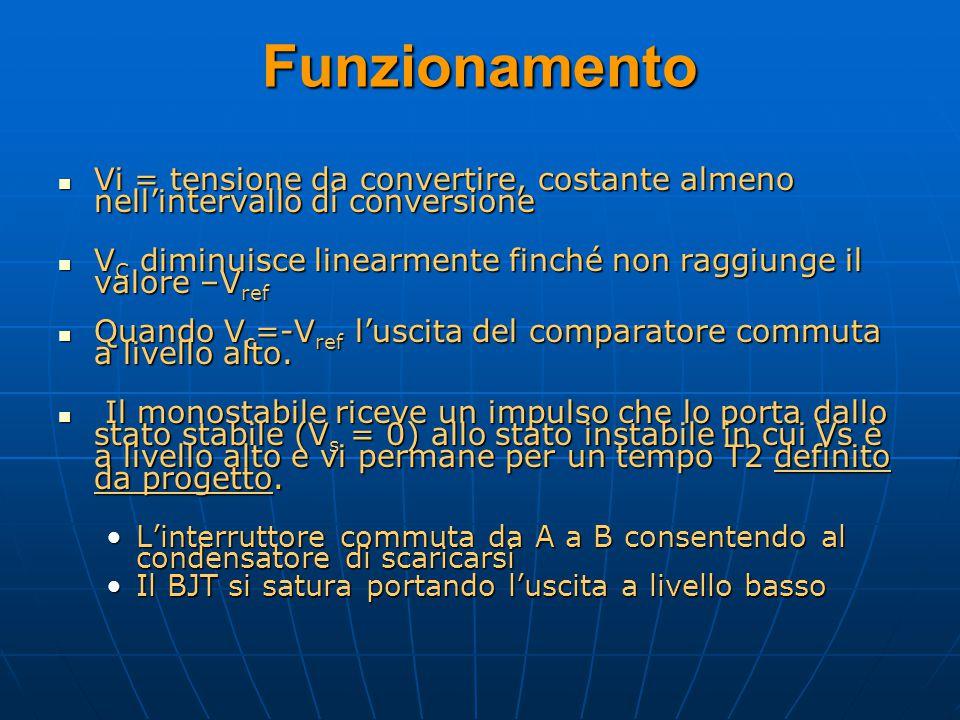 Funzionamento Vi = tensione da convertire, costante almeno nell'intervallo di conversione Vi = tensione da convertire, costante almeno nell'intervallo