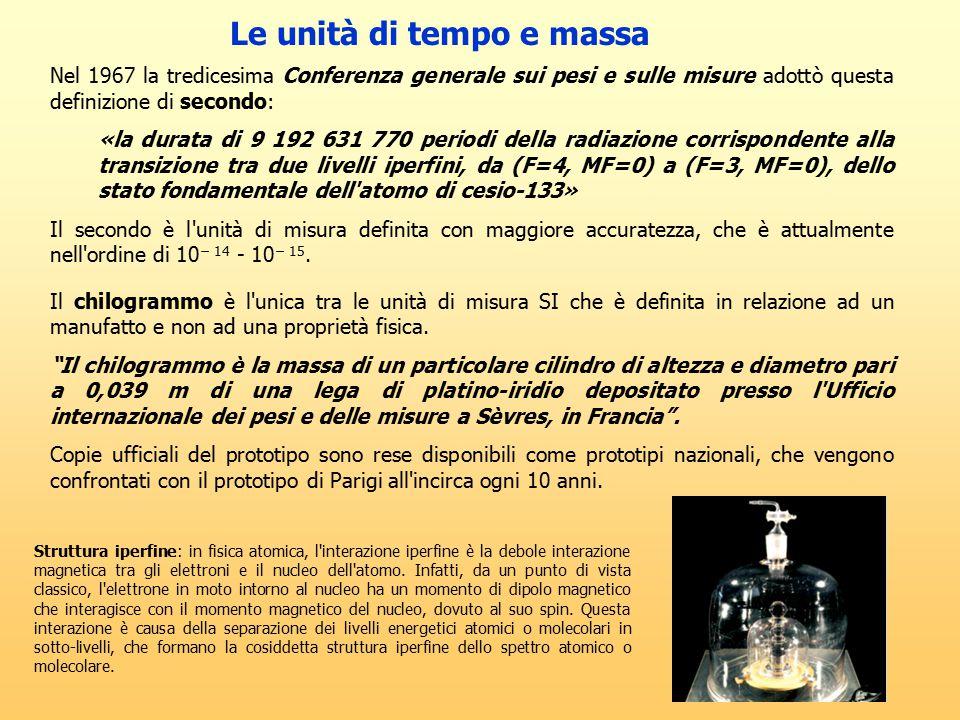 Nel 1967 la tredicesima Conferenza generale sui pesi e sulle misure adottò questa definizione di secondo: «la durata di 9 192 631 770 periodi della radiazione corrispondente alla transizione tra due livelli iperfini, da (F=4, MF=0) a (F=3, MF=0), dello stato fondamentale dell atomo di cesio-133» Il secondo è l unità di misura definita con maggiore accuratezza, che è attualmente nell ordine di 10 − 14 - 10 − 15.