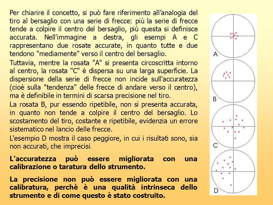 Per chiarire il concetto, si può fare riferimento all'analogia del tiro al bersaglio con una serie di frecce: più la serie di frecce tende a colpire il centro del bersaglio, più questa si definisce accurata.