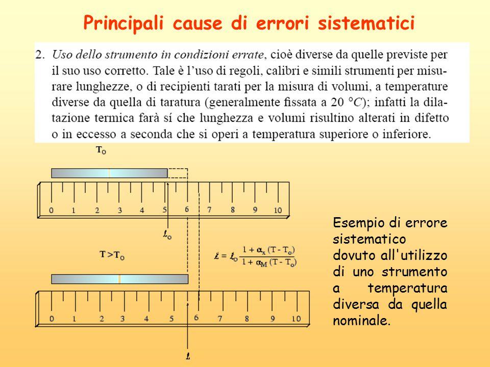 Esempio di errore sistematico dovuto all utilizzo di uno strumento a temperatura diversa da quella nominale.