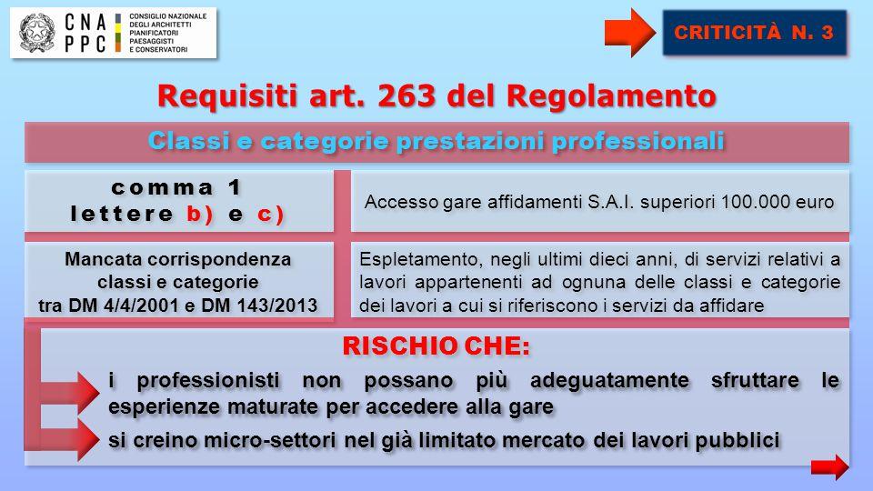 Mancata corrispondenza classi e categorie tra DM 4/4/2001 e DM 143/2013 Mancata corrispondenza classi e categorie tra DM 4/4/2001 e DM 143/2013 Esplet