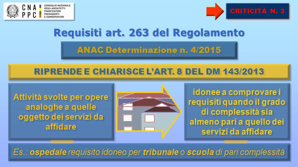 RIPRENDE E CHIARISCE L'ART. 8 DEL DM 143/2013 ANAC Determinazione n. 4/2015 Requisiti art. 263 del Regolamento Attività svolte per opere analoghe a qu