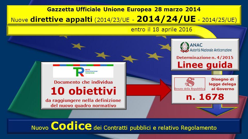 Nuovo Codice dei Contratti pubblici e relativo Regolamento Gazzetta Ufficiale Unione Europea 28 marzo 2014 Nuove direttive appalti (2014/23/UE - 2014/24/UE - 2014/25/UE) Documento che individua 10 obiettivi da raggiungere nella definizione del nuovo quadro normativo entro il 18 aprile 2016 Determinazione n.