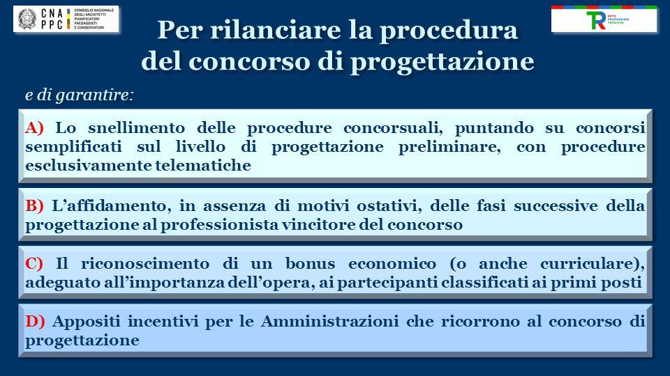 A) Lo snellimento delle procedure concorsuali, puntando su concorsi semplificati sul livello di progettazione preliminare, con procedure esclusivament