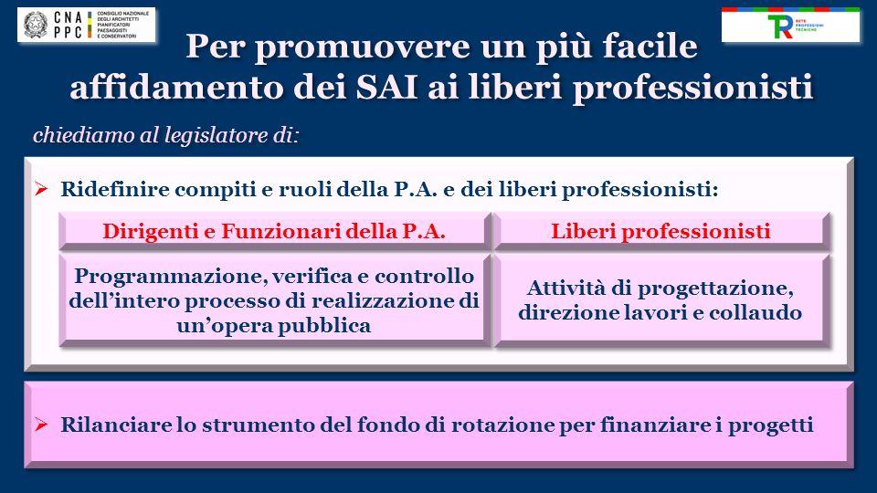 Per promuovere un più facile affidamento dei SAI ai liberi professionisti Per promuovere un più facile affidamento dei SAI ai liberi professionisti  Ridefinire compiti e ruoli della P.A.