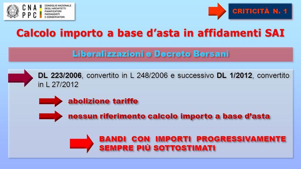 Liberalizzazioni e Decreto Bersani Calcolo importo a base d'asta in affidamenti SAI DL 223/2006, convertito in L 248/2006 e successivo DL 1/2012, conv