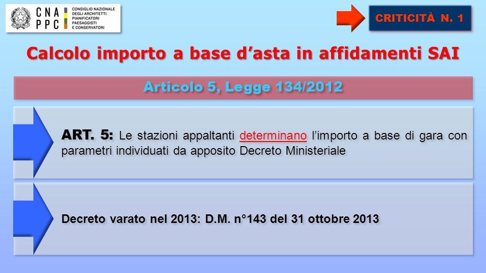 Decreto varato nel 2013: D.M. n°143 del 31 ottobre 2013 Calcolo importo a base d'asta in affidamenti SAI Articolo 5, Legge 134/2012 ART. 5: Le stazion