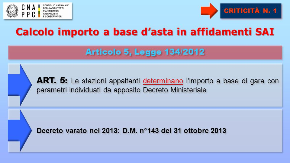 Decreto varato nel 2013: D.M.