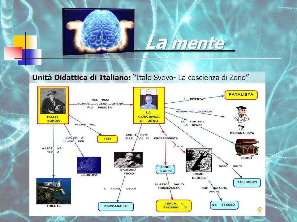 La mente Unità Didattica di Italiano: Italo Svevo- La coscienza di Zeno