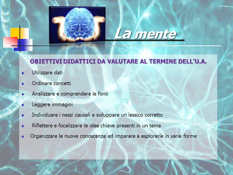 OBIETTIVI DIDATTICI DA VALUTARE AL TERMINE DELL'U.A.