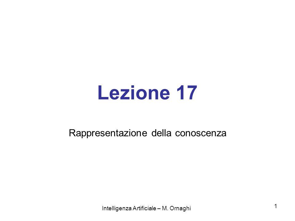 Intelligenza Artificiale – M. Ornaghi 1 Lezione 17 Rappresentazione della conoscenza