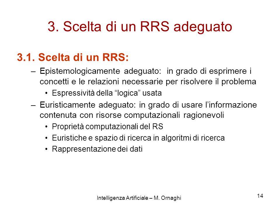 Intelligenza Artificiale – M. Ornaghi 14 3. Scelta di un RRS adeguato 3.1.