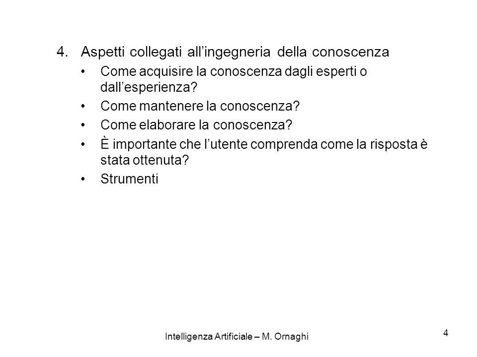 Intelligenza Artificiale – M.Ornaghi 15 3.1.1.