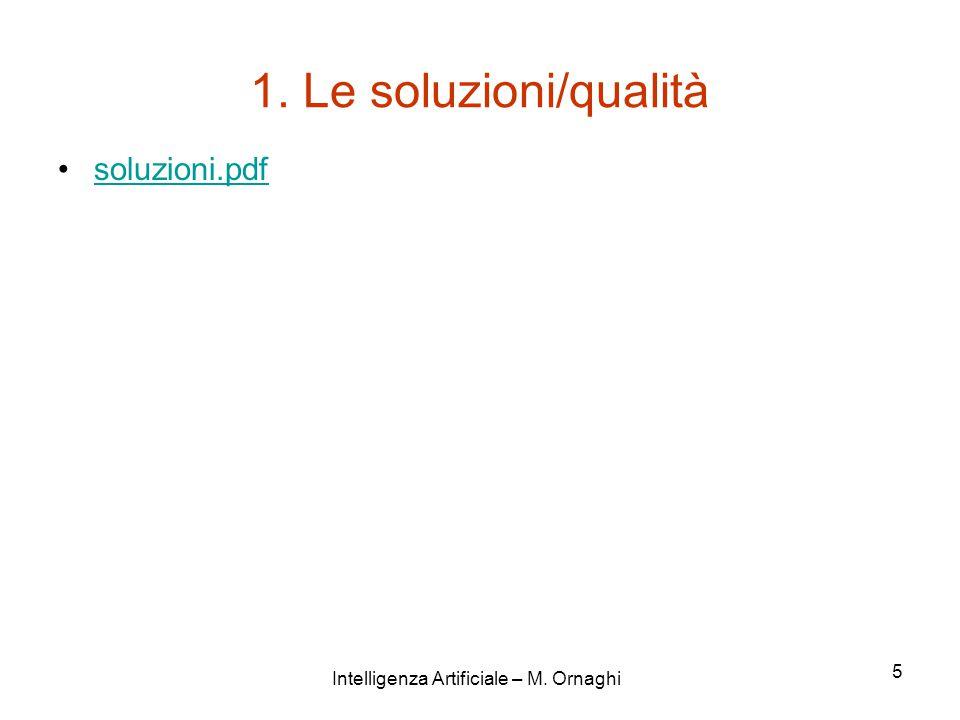 Intelligenza Artificiale – M. Ornaghi 6 2. Dal problema alla rappresentazione organizza.pdf