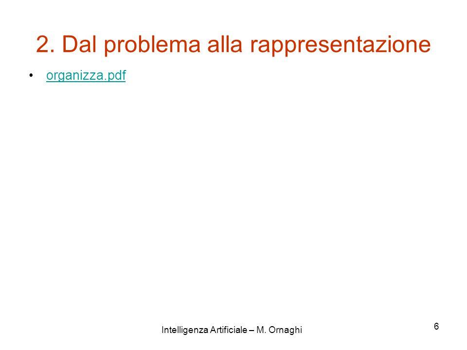 Intelligenza Artificiale – M.Ornaghi 7 2.1.