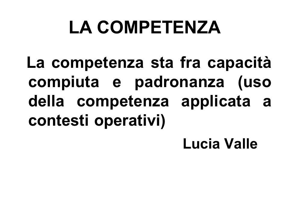 LA COMPETENZA La competenza sta fra capacità compiuta e padronanza (uso della competenza applicata a contesti operativi) Lucia Valle