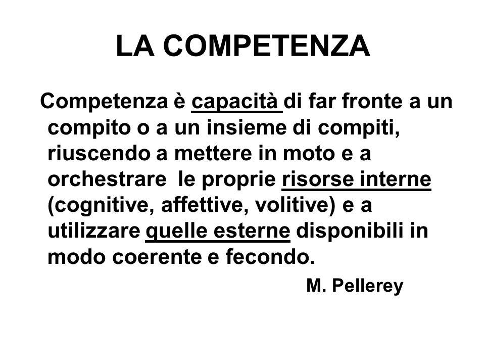 LA COMPETENZA Competenza è capacità di far fronte a un compito o a un insieme di compiti, riuscendo a mettere in moto e a orchestrare le proprie risor