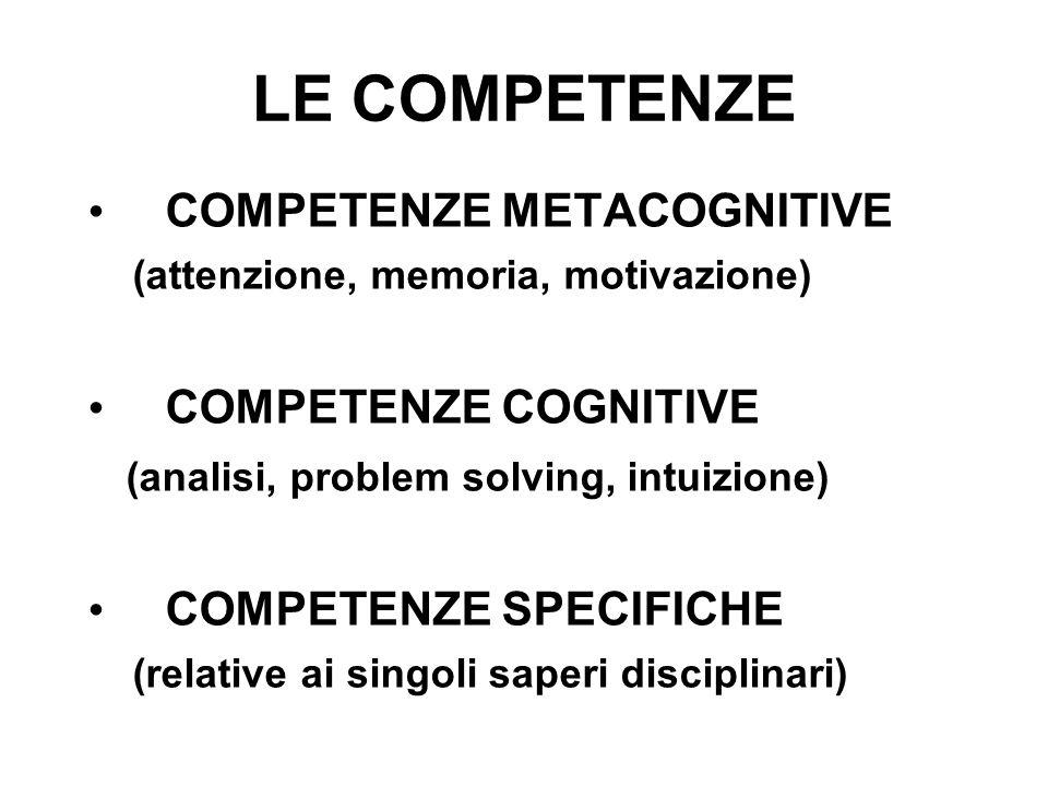 LE COMPETENZE (Boscolo) DICHIARA TIVE (contenuti) PROCED URALI (metodi, attività...) ATTEGGIAMENT I (comportamenti..
