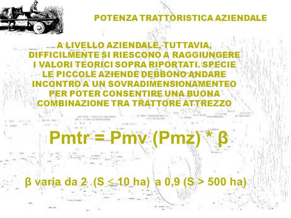POTENZA TRATTORISTICA AZIENDALE β varia da 2 (S  10 ha) a 0,9 (S > 500 ha) Pmtr = Pmv (Pmz) * β A LIVELLO AZIENDALE, TUTTAVIA, DIFFICILMENTE SI RIESC