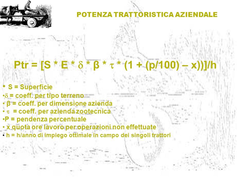 S = Superficie  = coeff. per tipo terreno β = coeff. per dimensione azienda  = coeff. per azienda zootecnica P = pendenza percentuale x quota ore la
