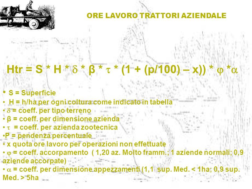 ORE LAVORO TRATTORI AZIENDALE S = Superficie H = h/ha per ogni coltura come indicato in tabella  = coeff. per tipo terreno β = coeff. per dimensione
